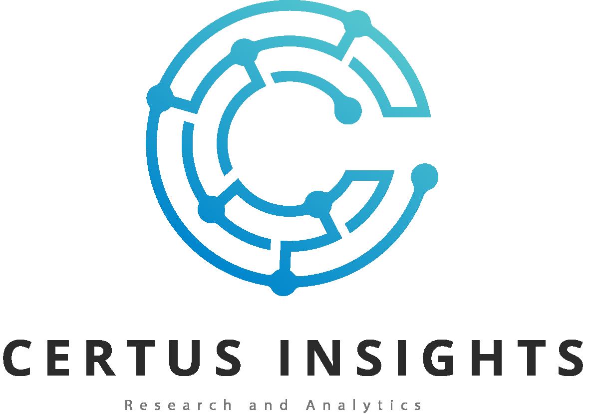 Certus Insights Logo