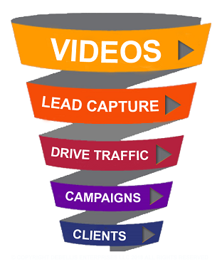 Get Targeted Leads and Build Your Business Fast