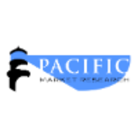 Pacific Market Research