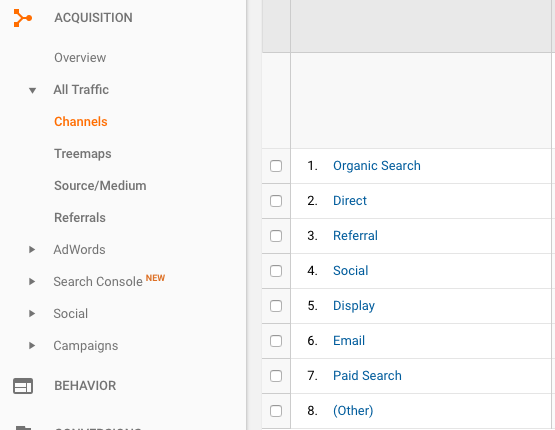 measuring organic traffic in google analytics