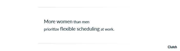 more women than men prioritize flexible scheduling at work