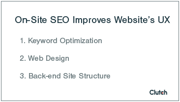 On-Site SEO Services
