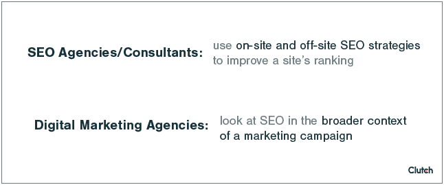 SEO Agencies/Consultants vs. Digital Marketing Agencies