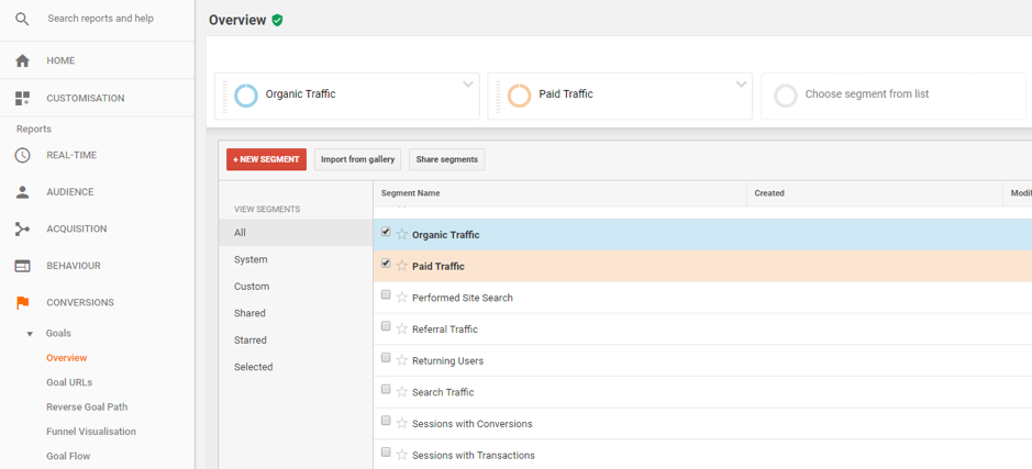 Google Analytics organic and paid traffic