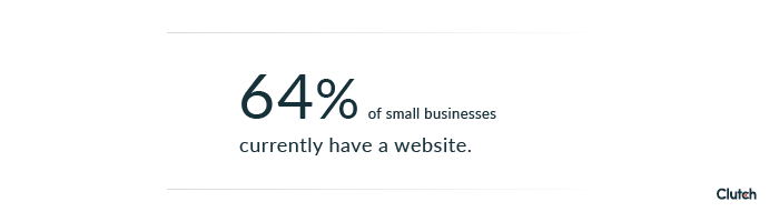 64% of small businesses currently have a website.