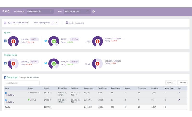 Socialflow campaign dashboard