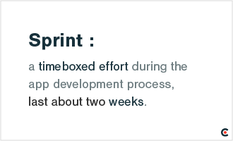 definition of sprint in agile development process