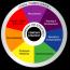 strategic HR inc. logo