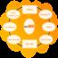 Turn Orange Logo