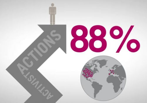 Linklaters: Activism Rising