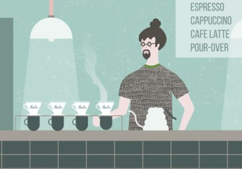 Melitta - The history of coffee