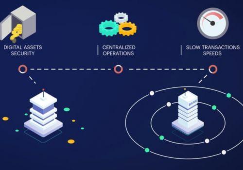 Optherium Labs - B2B & B2C Digital Asset Management With Hyperledger