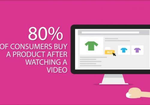 The Value of Video for Brands