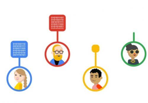Google Retail - Sanjay
