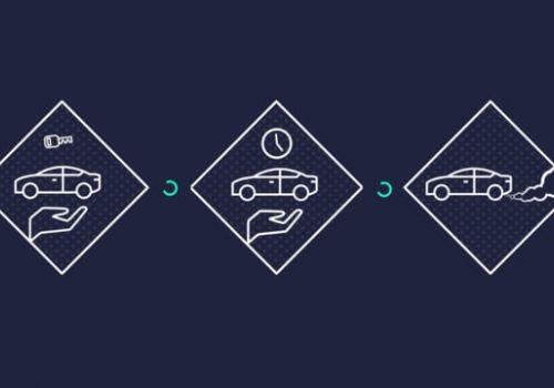 Innomovo — P2P car sharing ecosystem promo video