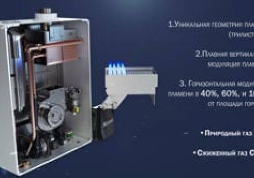 3D visualization and modeling for Rinnai