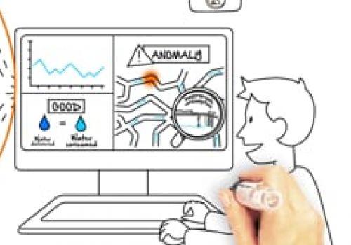 Doodle video for Smart Water Meter