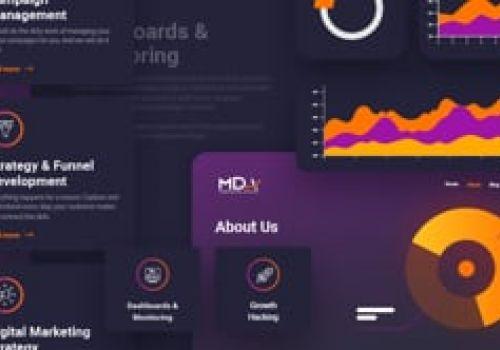 LibraFire Portfolio - Marketing Data Analytics