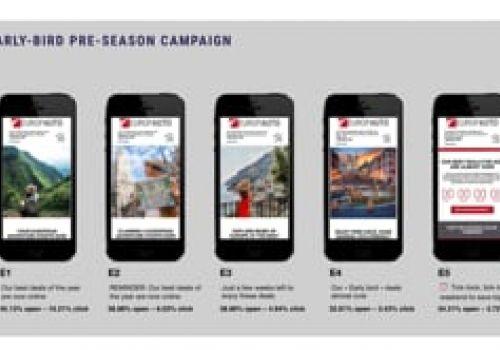 EuropAuto email program relaunch
