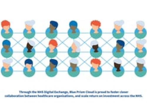 NHS DX & Blue Prism Cloud