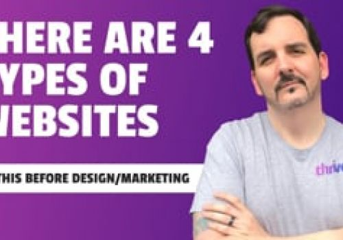 There are only 4 types of websites Which type do you have_