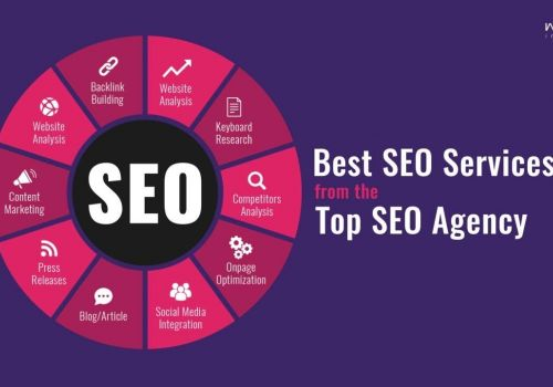 Best SEO Services from the Top SEO Agency