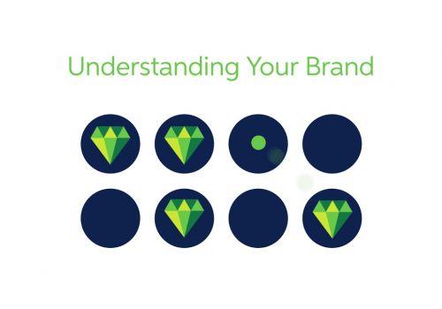 Sagefrog Brand Strategy   Sagefrog Marketing Group