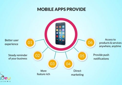Create Mobile Apps For Your Business To Maximize Growth