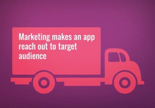 How to market an app | How to promote your app
