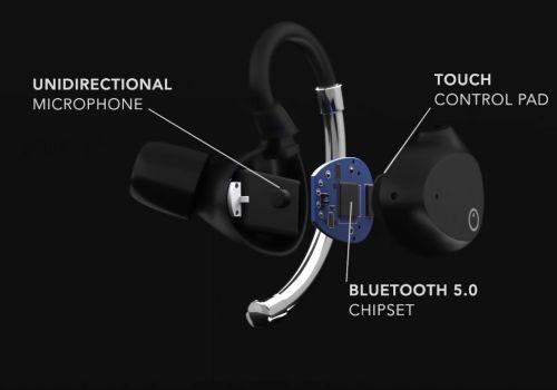 3D Promo for EOZ earphones
