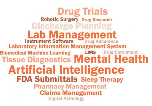 Catalyst UX is the Leading Medical & Life Science Design Firm