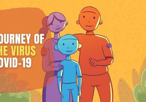 Journey of the Virus Covid 19