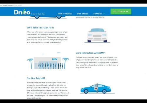 Car Reselling Platform - Video Tour - Binaryfolks