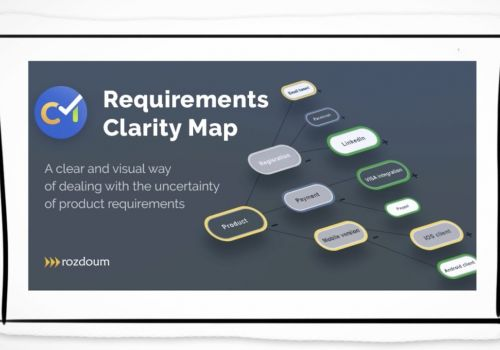 Requirements Clarity Map for Confluence