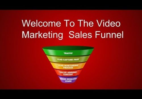 Video Marketing Sales Funnel: Paul DeBellis Corporate Marketing Trainer