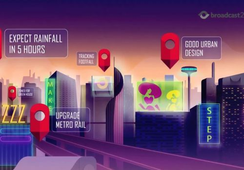 Animated Explainer Video - Technology Video - ESRI _ Fast Company