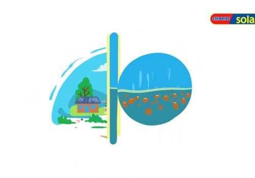 Maji pump kit from Chloride Exide[Growthpad Animation studios]