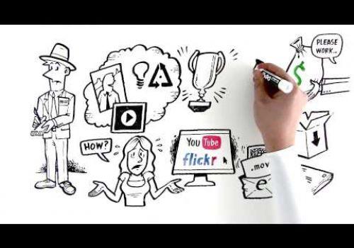 ISEBOX Explainer Video