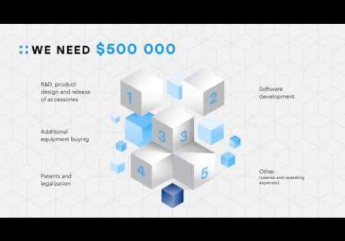 Presentation for 3D Print startup
