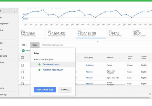 V1 - Decide on Labels to customise your DoubleClick Search Data Driven Attribution model(s)