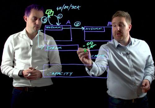 Lightboard Video Presentation