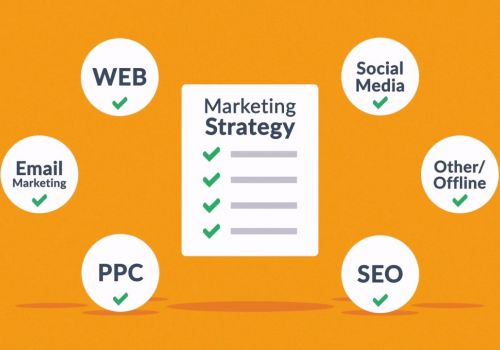 Online Marketing with Agency Jet