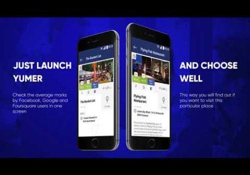 Yumer Application - ItCraft