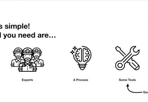 3X App Growth Methodology - App Marketing