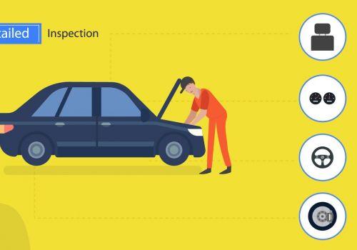 Process Explainer Video: Car Dekho Gaadi Store