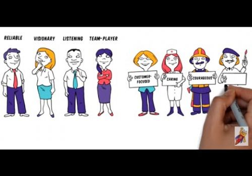 Explainer Video for Greengage Consulting by Cartoon Media – Whiteboard Animation Company