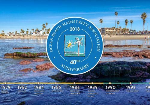 Ocean Beach MainStreet Association 1978 - 2018