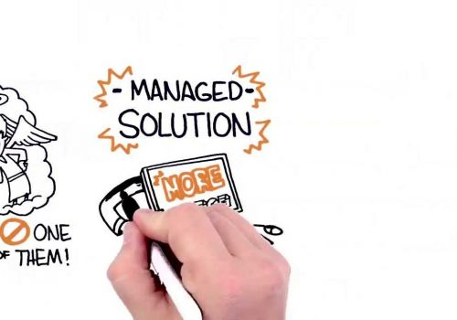 All-in-One Cost Efficient MSP - Hardware, Software, AND Service