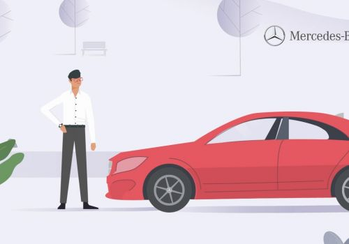 Mercedes Benz Insurance Explained - 2D Animated Video