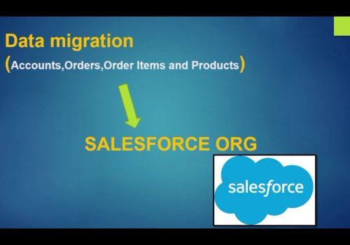 Data Migration From WooCommerce to Salesforce